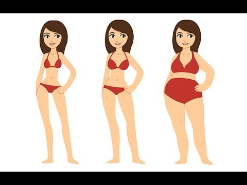 Gain Weight Fast for Women & Men