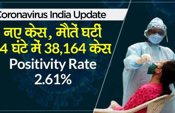 Coronavirus India Update: कोरोनावायरस के 24 घंटे में 38,164 केस,Positivity Rate 2.61%; मौतें भी घटीं